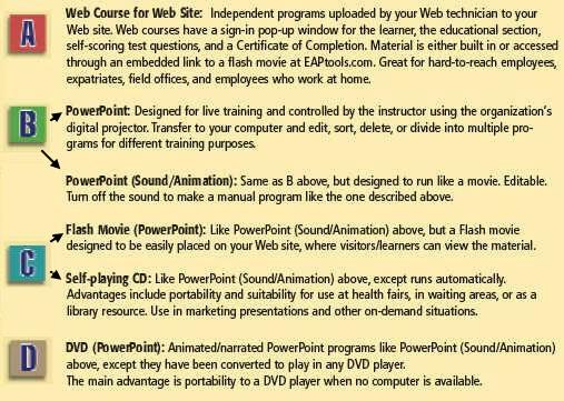 employee development and training DVD, Videos
